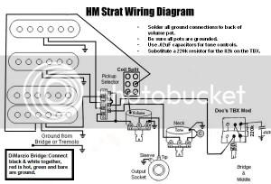FS  Fender HM Strat in Black