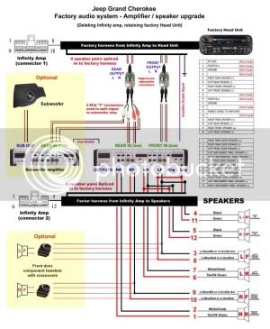 need wiring diagram for 94 gc  JeepForum