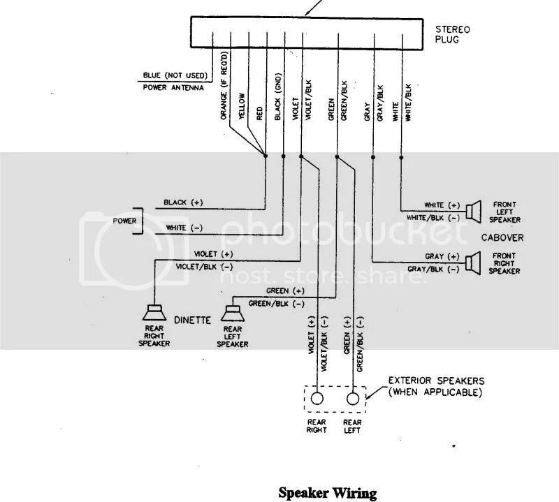 Stupendous Lance Truck Camper Wiring Harness Wiring Diagram Wiring Cloud Cosmuggs Outletorg