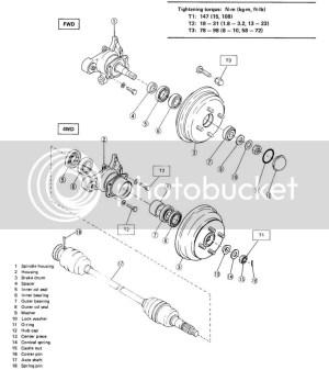Wheel Bearings | Original Subaru Justy Forum