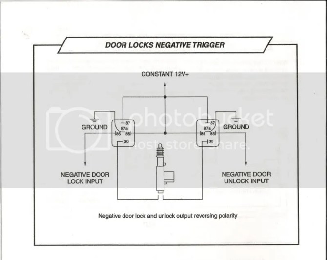 diy 05 civic vp adding power door locks many pics