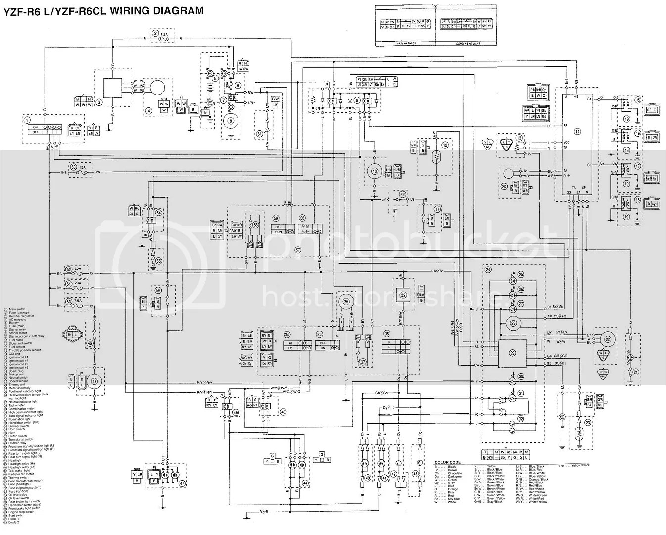 Solved Wiring Diagram Zx6r