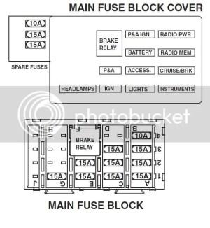Fuse Panel diagram for 2005 Electra Glide  Harley