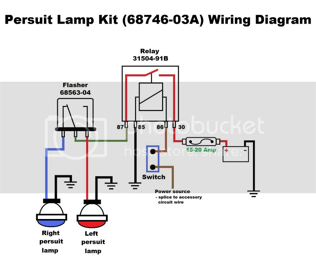 Persuit Lamp Kit Wiring Diagram Photo By Fxd Rider