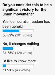 News.com poll