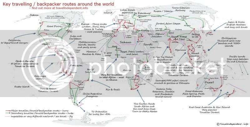 Key Travel Routes