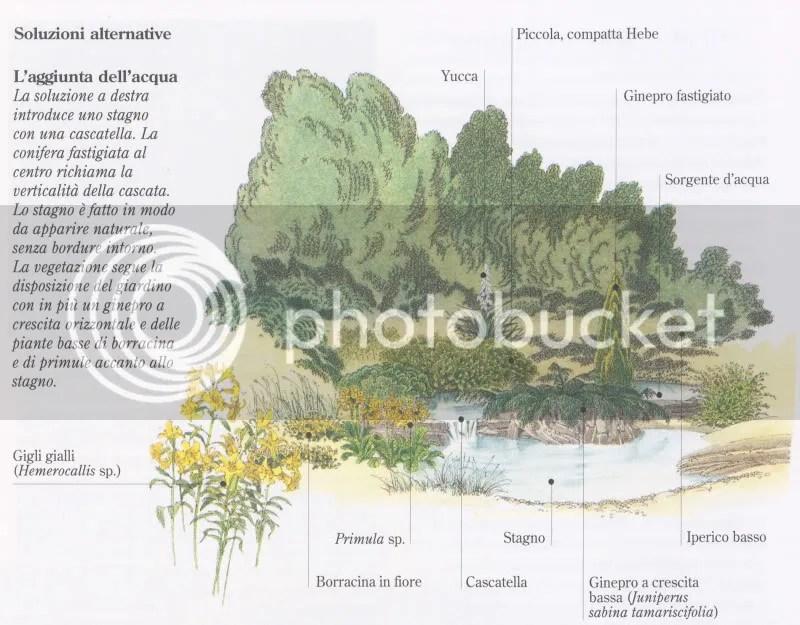 giardino roccioso attorno ad uno stagno