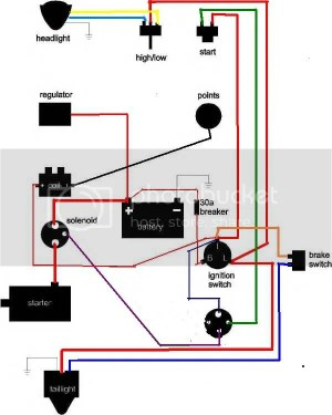 Need a simplified 5 Pole Ignition Switch Wiring Diagram