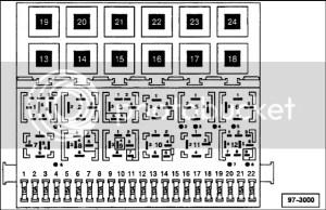 VWVortex  98 GTI VR6 Fuse box diagram