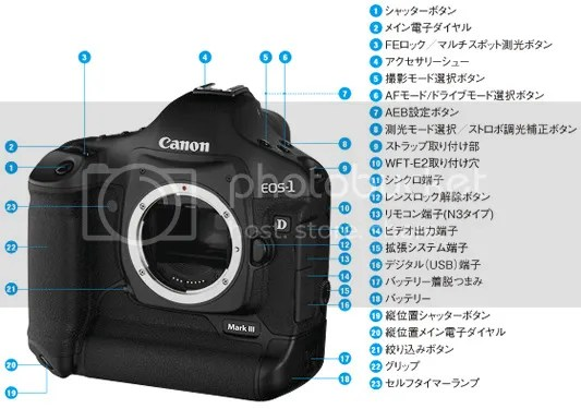 photo cannan_01_12_blog_import_529ee5efb0f5c_zpsf1a38e5a.jpg