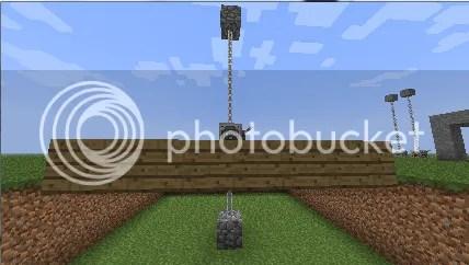 Chainz Mod