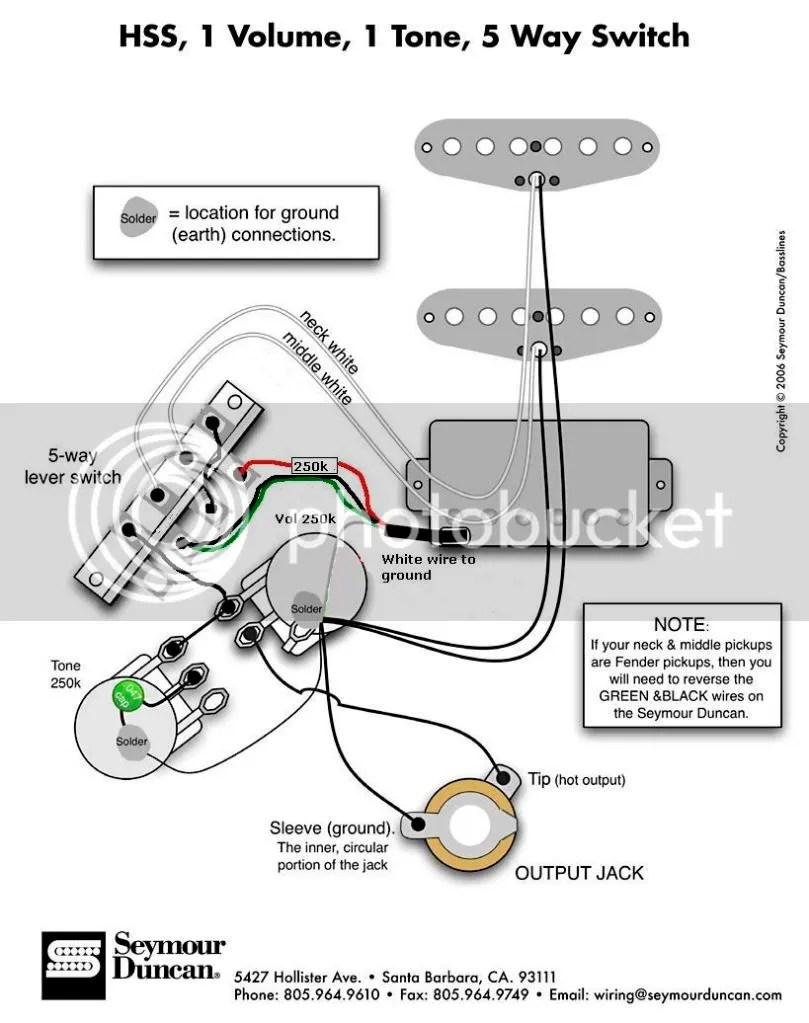 Strat Wiring Mods