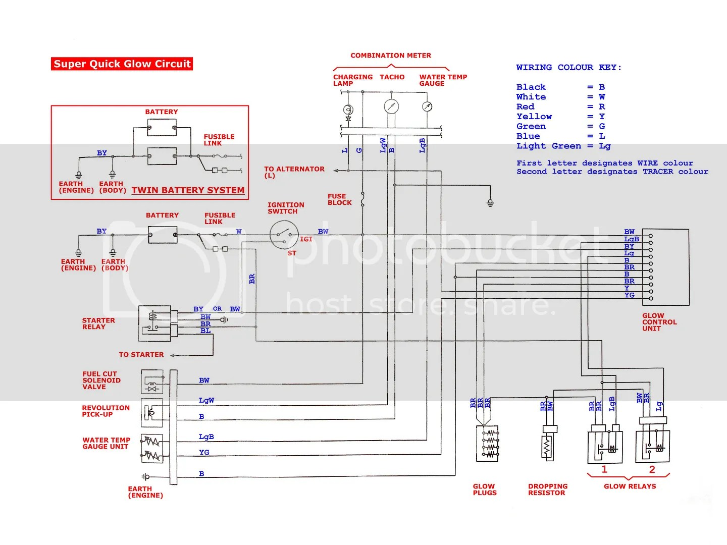 GLOWSYSTEM?resize\\\\\\\\\\\\\\\\\\\\\\\\\\\\\\\=665%2C499 awesome mack truck battery wiring diagram ideas the best