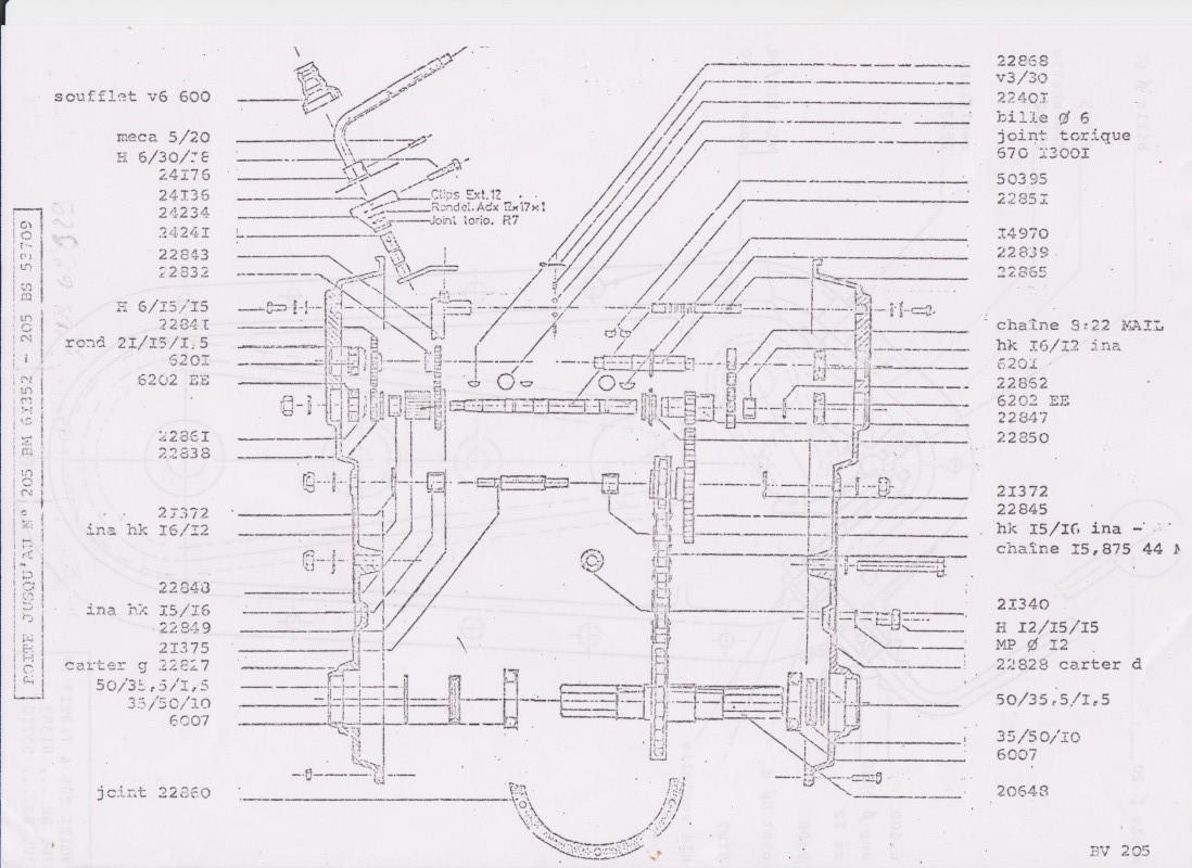 Notices Motoculture Agria Bernard Bouyer Ferrari
