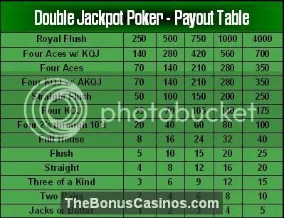 free casino games video poker