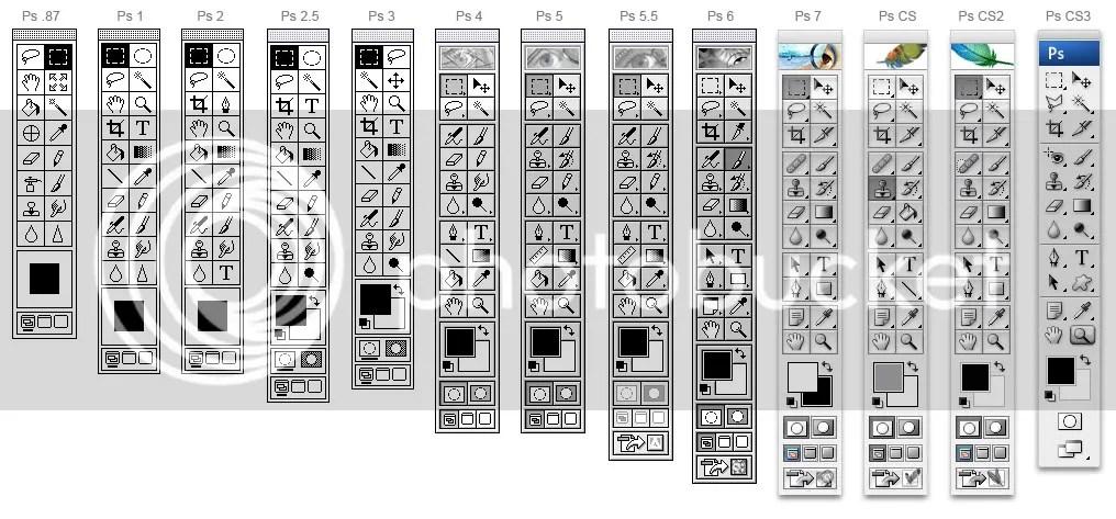 La evoluacion en barra de herramientas de photoshop - Herramientas de photoshop ...