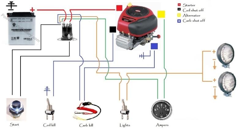 rotax 503 wiring diagram rotax wiring diagram free