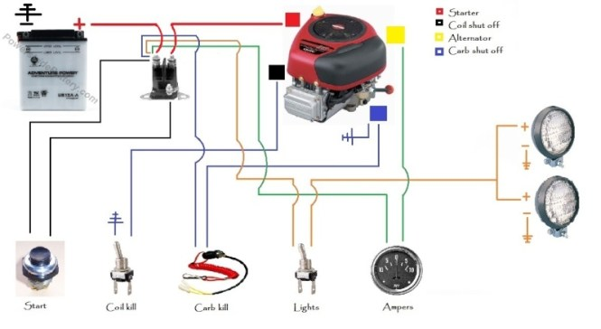 solenoid wiring diagram lawn tractor solenoid wiring diagram for murray riding lawn mower solenoid wiring diagram on solenoid wiring diagram lawn tractor