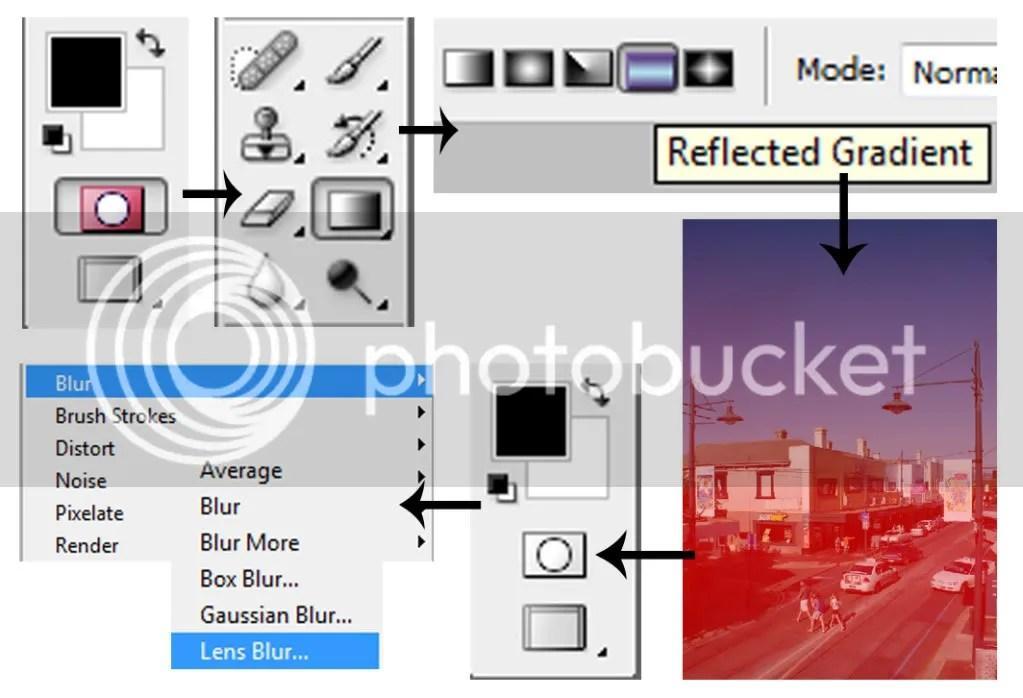 Tilt-Shift Photoshop Technique
