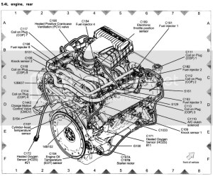 1999 5 4 Triton Engine Diagramhtml | Autos Weblog