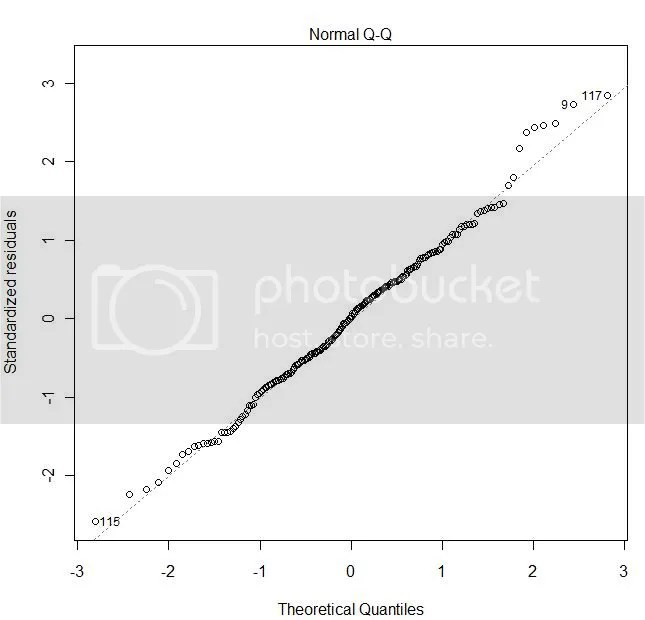 ANOVA_normal_Q-Q_plot.jpg