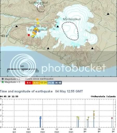 Eyjafjallajokull earthquakes 4 May 2010 12:55 GMT