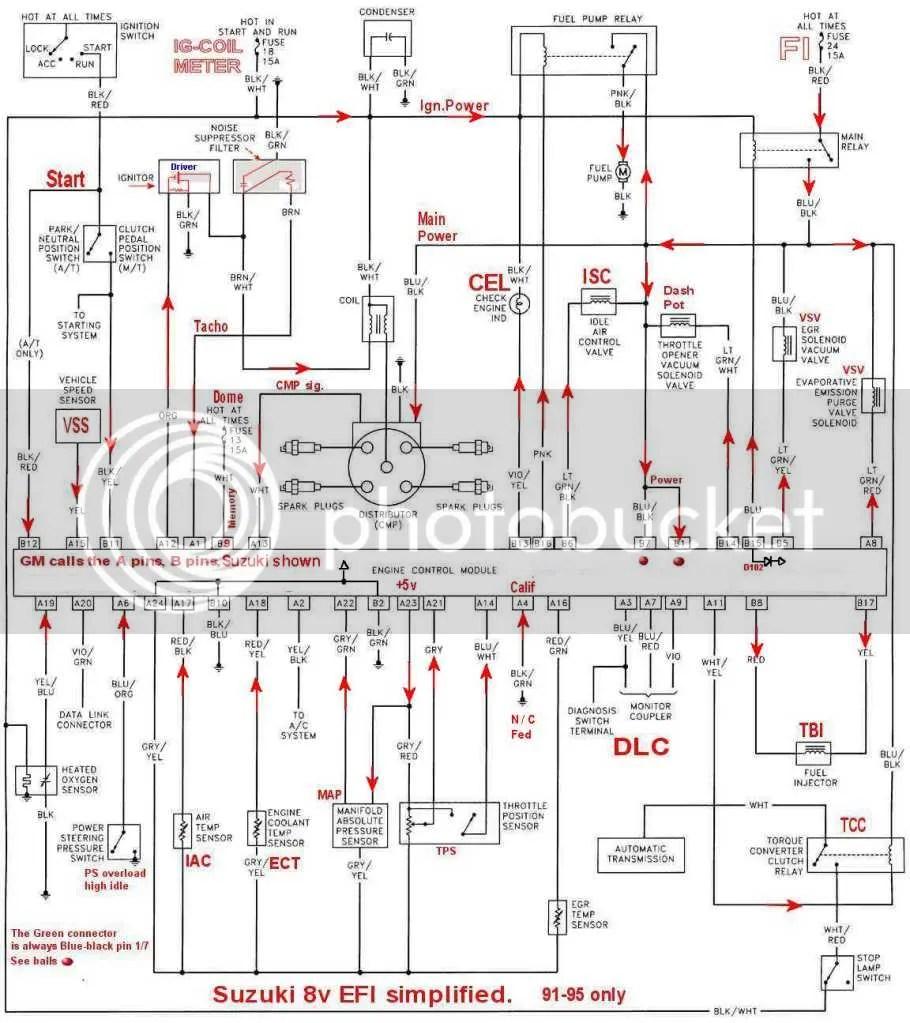 samurai wiring diagram g27 wiring- diagram, Wiring diagram
