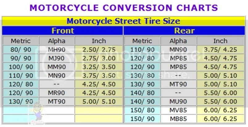 Conversion Chart Standard Tire Tire Metric