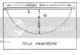toga diagram