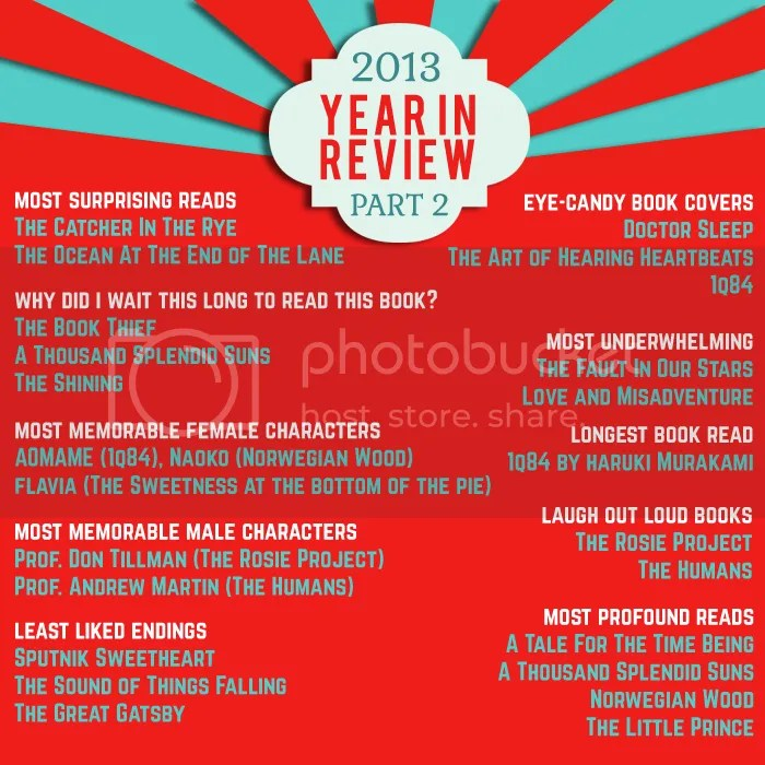 year in review books reading