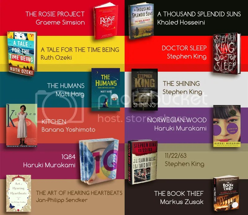 Top 12 Books of 2013