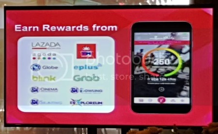 Philam Vitality Active App Rewards