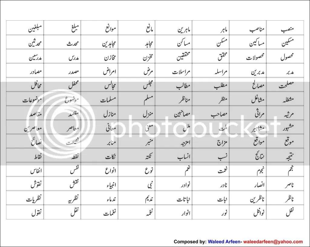Wahid Jama In Urdu Singular Plural In Urdu Photo By