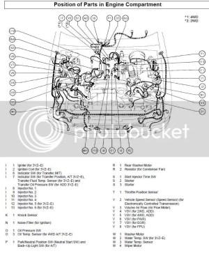 Knock sensor location  Toyota 4Runner Forum  Largest