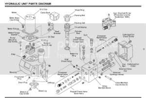 Western hydraulic and light problems | PlowSite