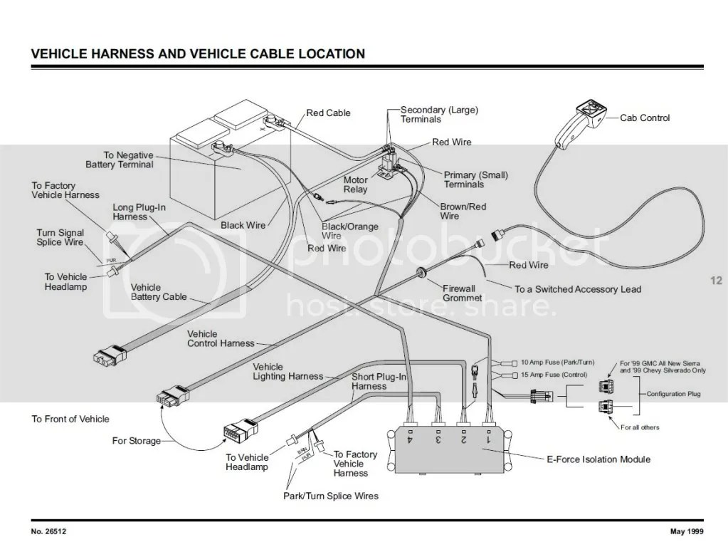 wiring diagram for minute mount 2 fisher plow powerking co rh powerking co fisher snow plow minute mount wiring diagram fisher minute mount headlight wiring diagram