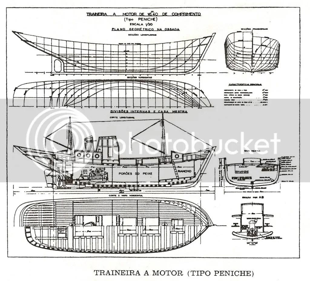 Interesting Sailboats