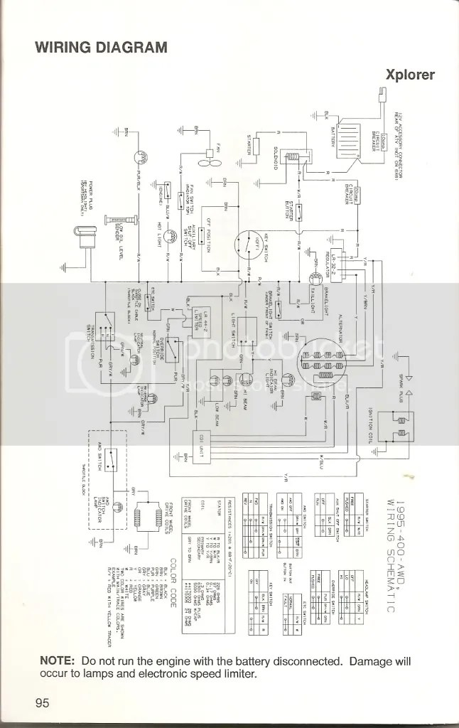 Wiring Diagram 1996 Polaris Xplorer 300