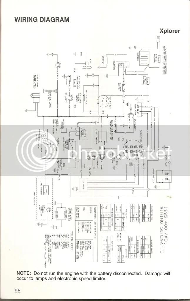 1997 polaris sportsman 400 wiring diagram - wiring diagram Wiring diagram