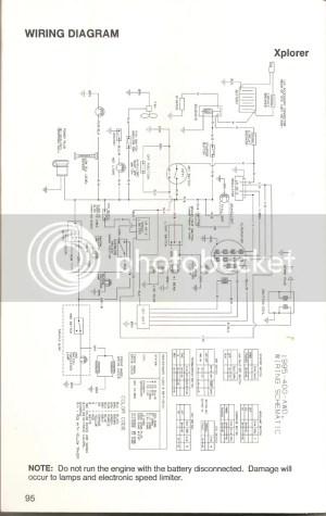 1995 Polaris Scrambler 400 Wiring Diagram  Somurich