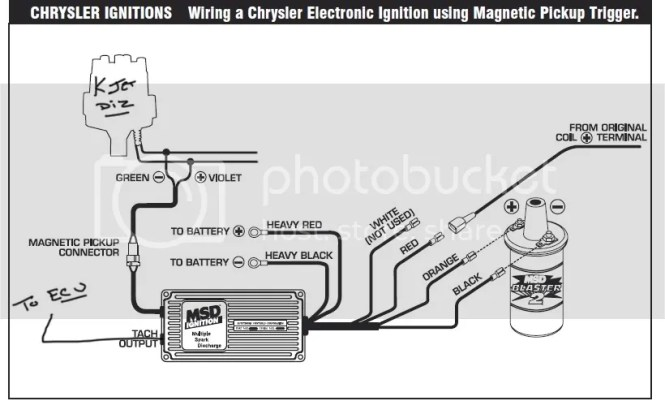 winner boat wiring diagram race car ignition diagram wiring diagram