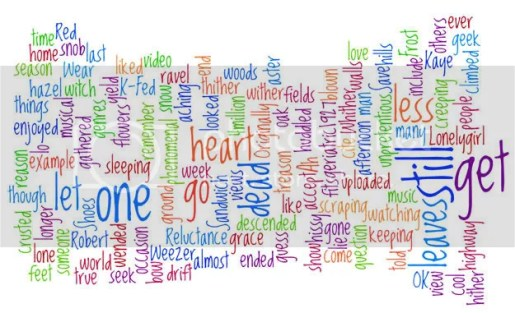 wordle from blog