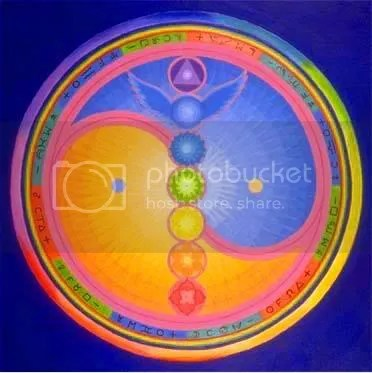 Chakra Pictures, Images and Photos