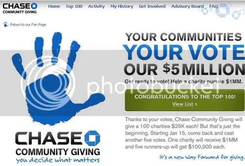 Concurso para ONG - Caso JPMorgan Chase