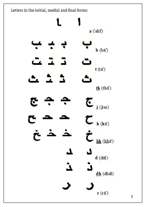 Arabic Handwriting Practice Worksheets