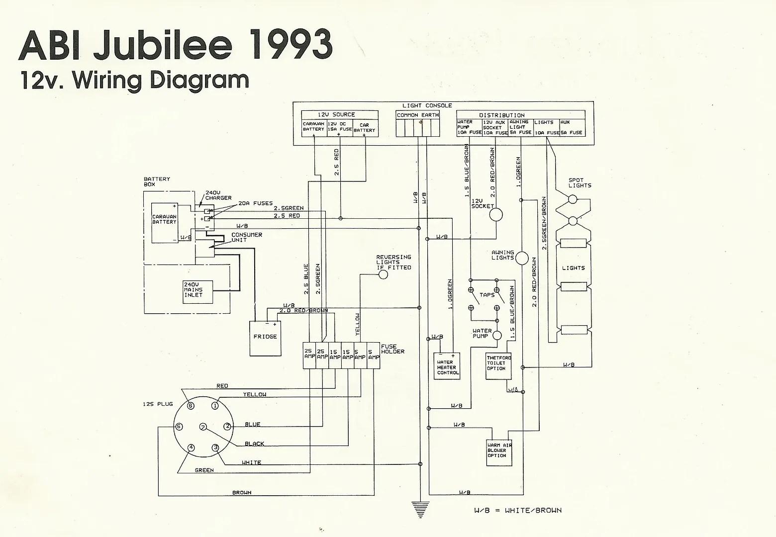 Strange 1985 Morgan Wiring Diagram Schematic Standard Electrical Wiring Wiring 101 Photwellnesstrialsorg