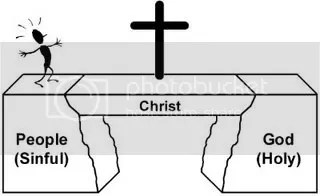 Christ is the ANswer, and the Way