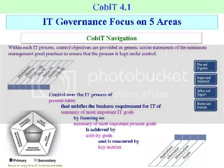 IT Governance Focus on 5 Areas