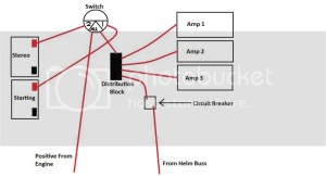 Engine starts with Perko switch in the