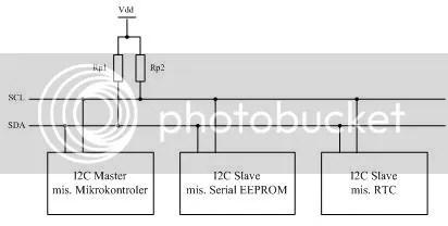 Komunikasi I2C